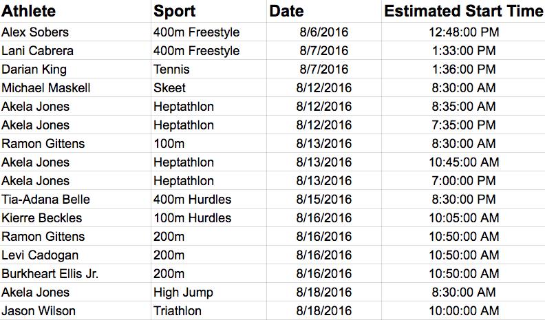 Team Barbados Rio 2016 Schedule